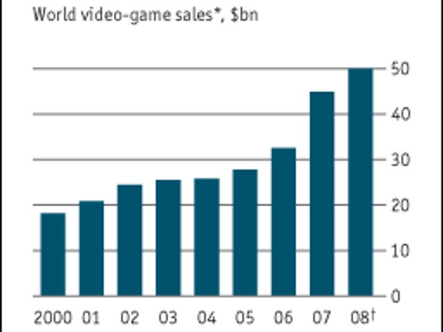 """The Economist Considers """"Recession-Proof"""" Games"""