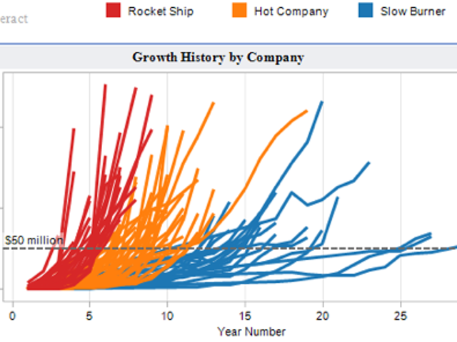 Tableau Public Brings Your Boring Data to Life