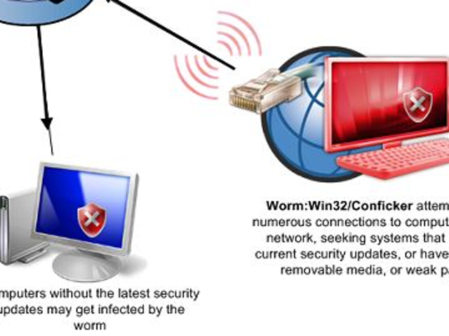 Protect Your Windows PC from the Conficker Worm
