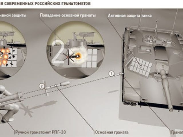 "Russia's New Armor-Fooling Rocket Grenade Is An ""Abrams Killer"" Apparently"