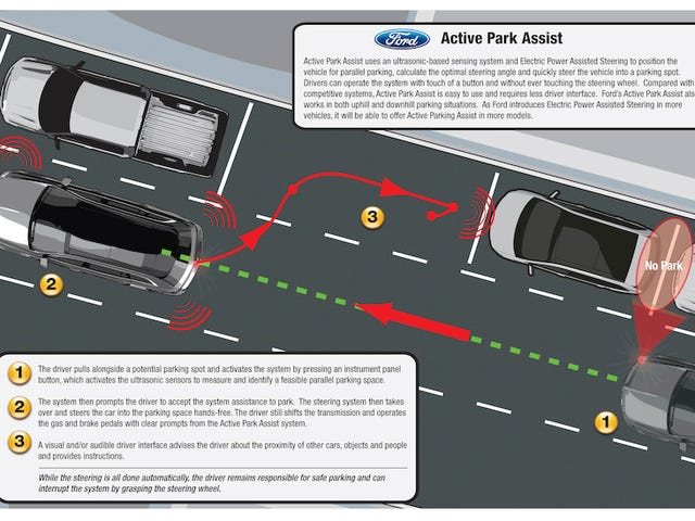 "Ford Active Park Assist: ""Better-Than-Lexus"" Push-Button Parallel Parking To Debut In Lincoln MKT, MKS"
