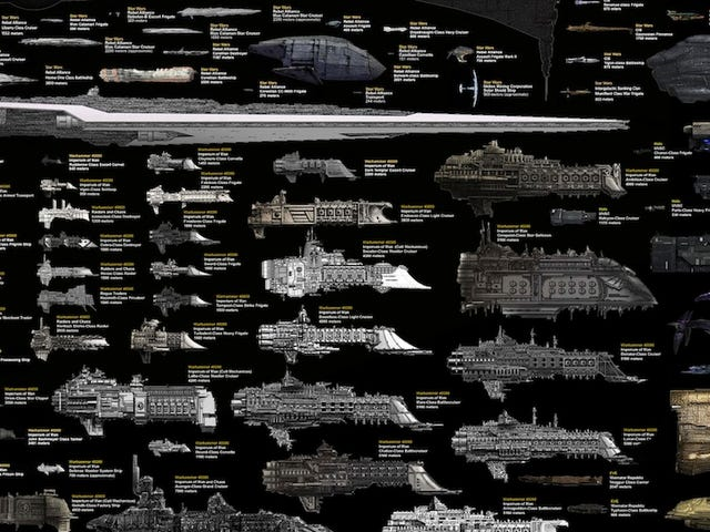 Every Sci-Fi Starship Ever*, In One Mindblowing Comparison Chart