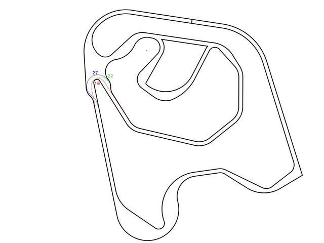 Geometria variável em pistas de corrida - uma solução para rastrear limites?  De Steven De Groote
