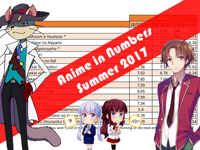 Anime in Numbers (Summer 2017)