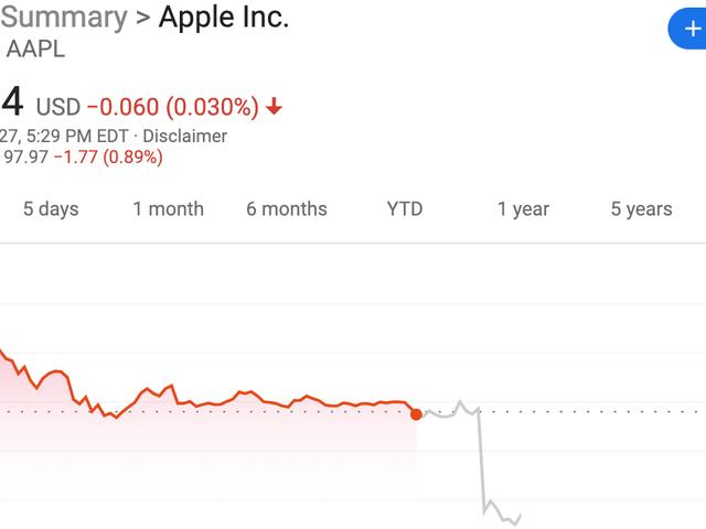 Après le départ de Jony Ive, Apple Stock perd des milliards