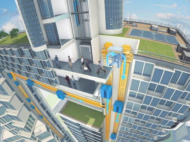 Future Elevators Will Use Maglev to Go Up, Down—and Sideways