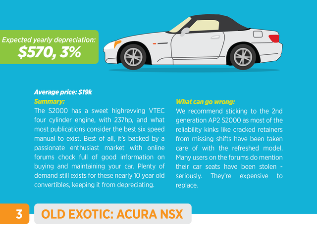 Infographic: Enthusiast-Oriented Cars that Should Retain Their Value Quite Well