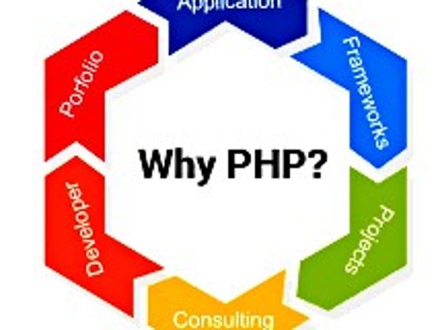 Ketahui Perusahaan Pengembangan Web PHP Terbaik di India