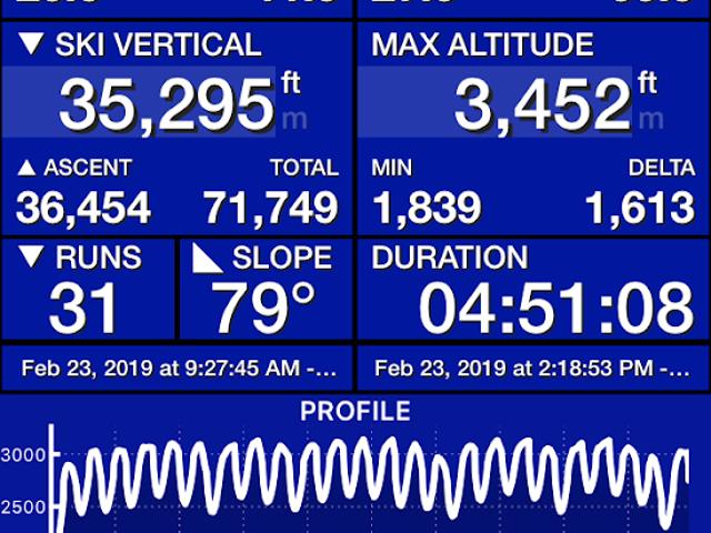 I Skied. A Lot.