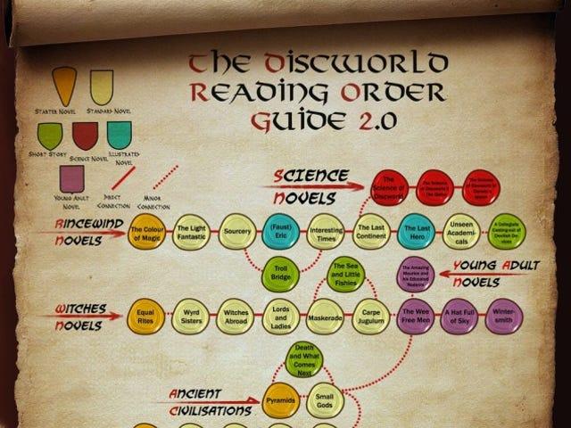 Cómo leer la serie del <em>Discworld</em> Terry Pratchett, en una práctica tabla