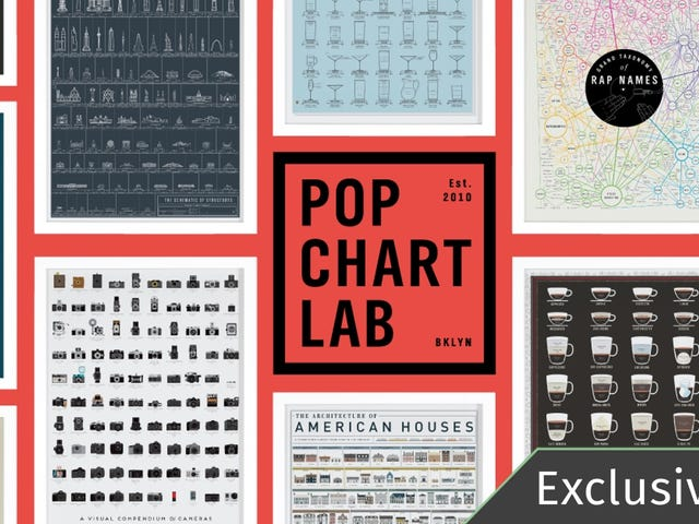 Give The Gift of Infographics With This Sitewide Discount From Pop Chart Lab [Exclusive]