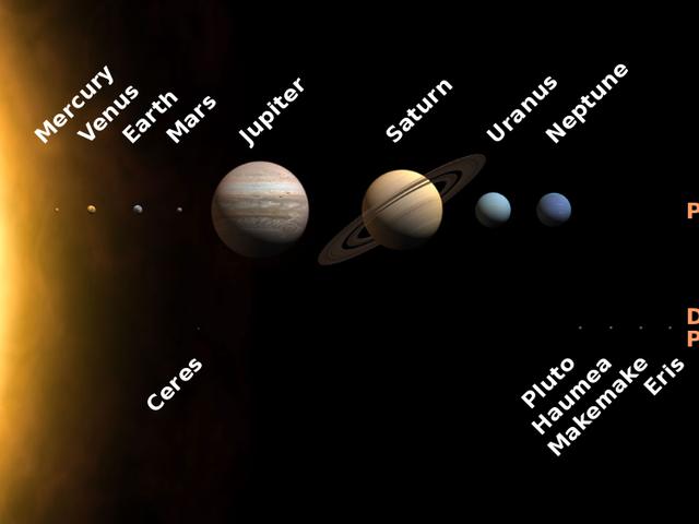 Cómo llegamos a reconocer al sol como el centro de nuestro sistema solar