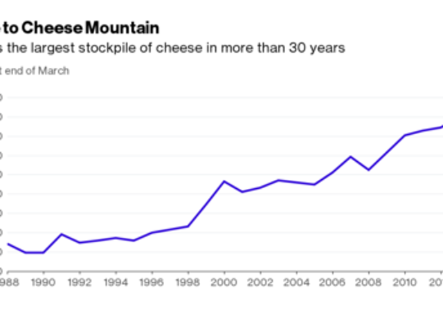 WELCOME TO CHEESE MOUNTAIN