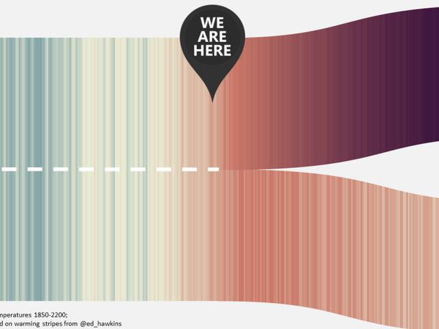 New Climate Change Visualization Presents Two Stark Choices For Our Future