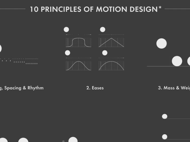 See the Basics of Motion Design With This Simple GIF