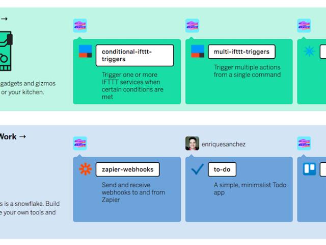 Ngay cả một người mới cũng có thể nhanh chóng tạo Bot hoặc ứng dụng trên trang web mã hóa đơn giản mới này