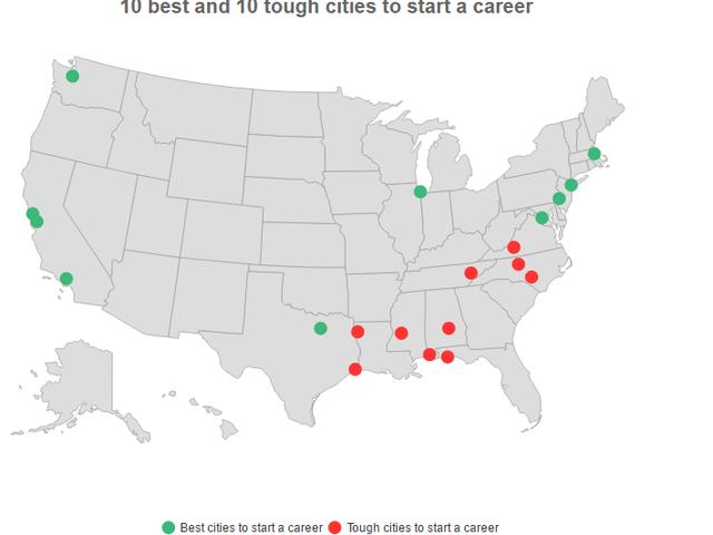 Die besten und schlechtesten Städte für Berufseinsteiger