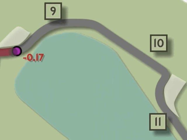 Seuraavassa kerrotaan, miten Virtual Safety Cars työskentelevät Formula 1: ssä