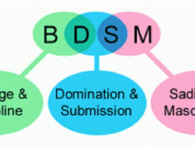 BDSM Văn hóa trong suốt lịch sử và hiện tại (Có lẽ NSFW)