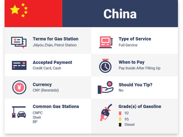 How to Find and Pump Gas for Your Car In Different Countries Around the World