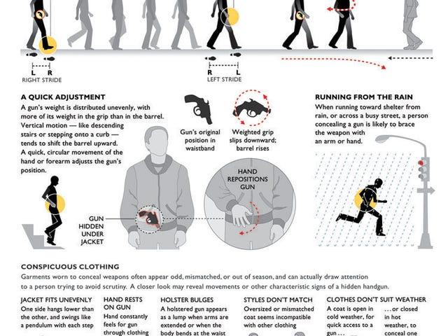 How to Spot the Signs of a Hidden Handgun