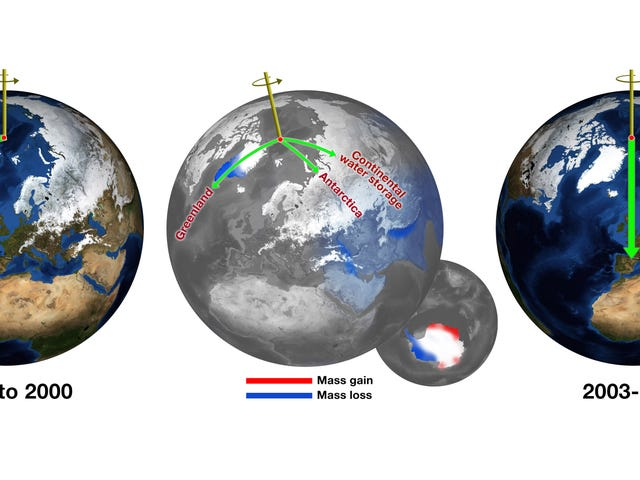 我们终于知道为什么北极正在向东移动
