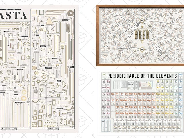Hang Your Knowledge On the Wall With This Sitewide Discount From Pop Chart Lab