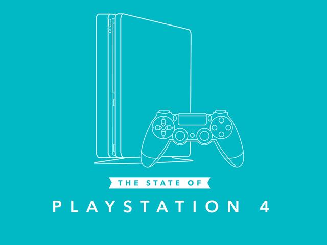 Η κατάσταση του PlayStation 4 Το 2019