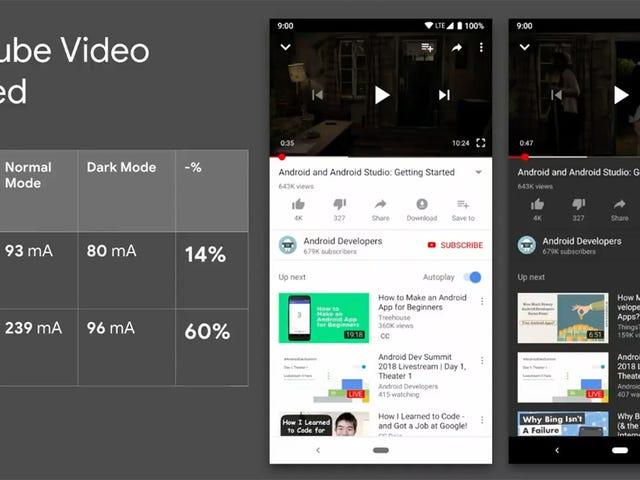 Aktiver din modtagelse og besked. Du kan ikke se mere end 60% af indholdet på Google.