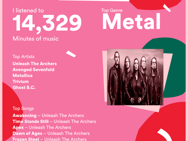 I might have a small obsession with Unleash the Archers