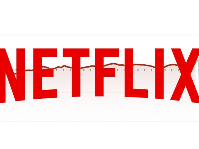 Netflix's Garbage Programming Blamed for Stock Falling Off a Cliff