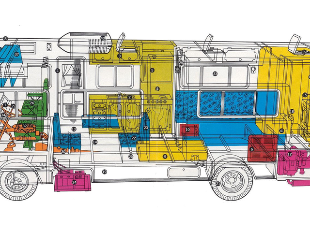 There's something really satisfying about this diagram of a Winnebago D-24 Chieftain. It's like the RV version of those linear spaceship diagrams you see on background screens all over the place in Star Trek shows, if the colors were inverted.