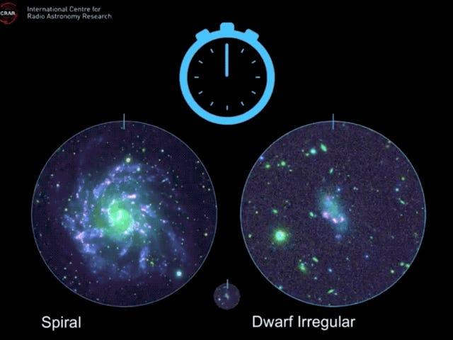 Todas las galaxias, sin import av suama, tusen tusen millones av ananas og rotar