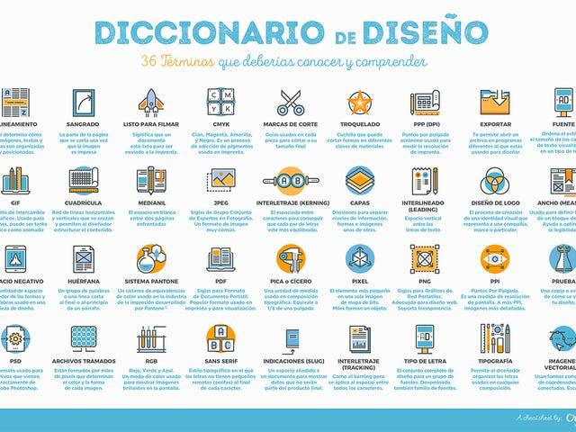 36 términos de diseño gráfico que deberías conocer, resumidos en una sola gráfica