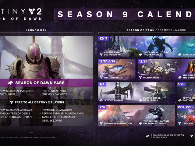 Bungie shared some more details about Destiny 2's upcoming Season of Dawn on a developer livest