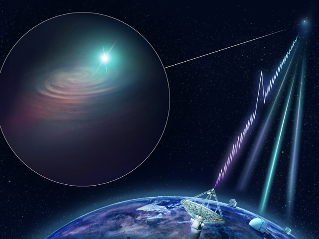 Đài phát thanh vũ trụ bí ẩn được phát hiện trong một khu vực hoàn toàn bất ngờ của không gian