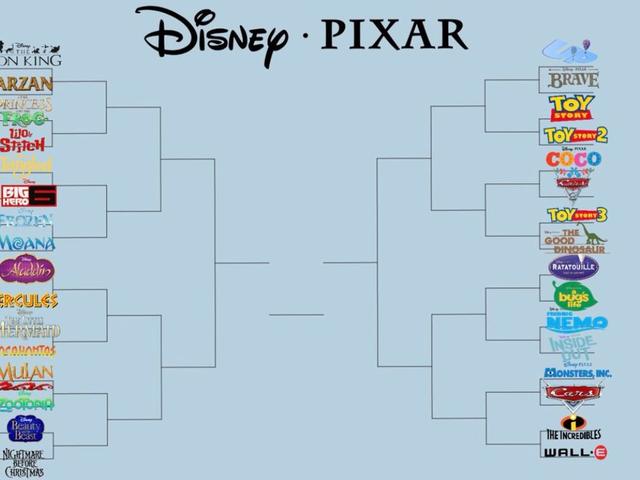 Diese Disney / Pixar-Halterung zerreißt das Internet auseinander, reißt es also etwas mehr und zeigt uns euer