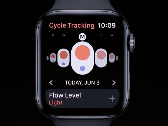 왜 애플이 곧 귀하의 기간 추적을위한 최선의 선택이 될 수 있습니까?