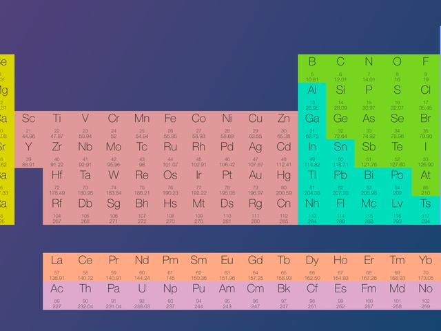 Esta tabla periódica interactiva es la herramienta perfecta para ayudarte en tu trabajo o estudios