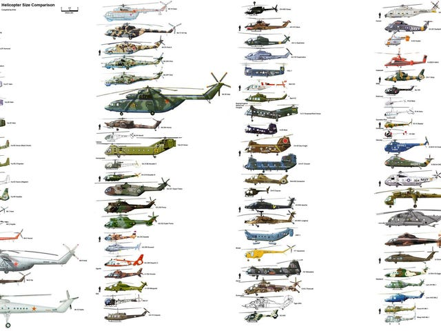 Helicopters? Helicopters.