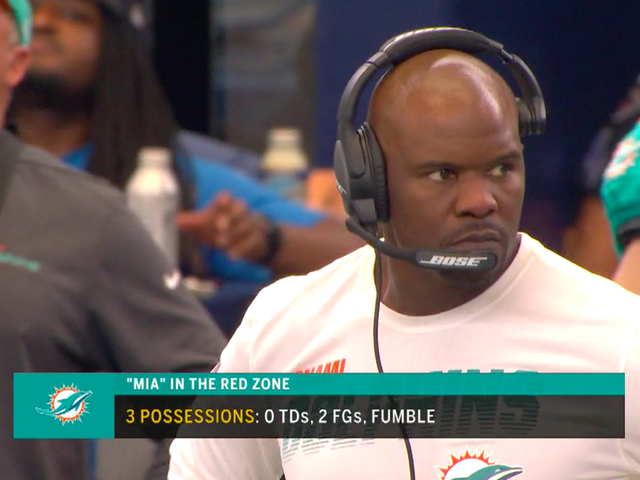 The Blowhole: Brian Flores Wants To Spoonfeed You Sadness