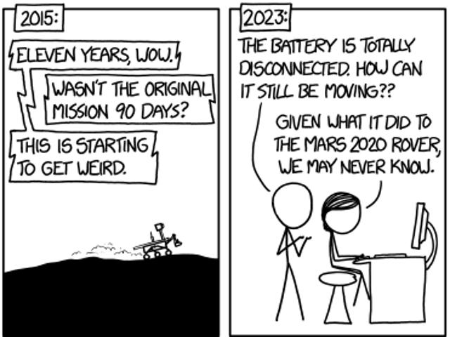 All Hover Opportunity Rover, Future Martian Terror