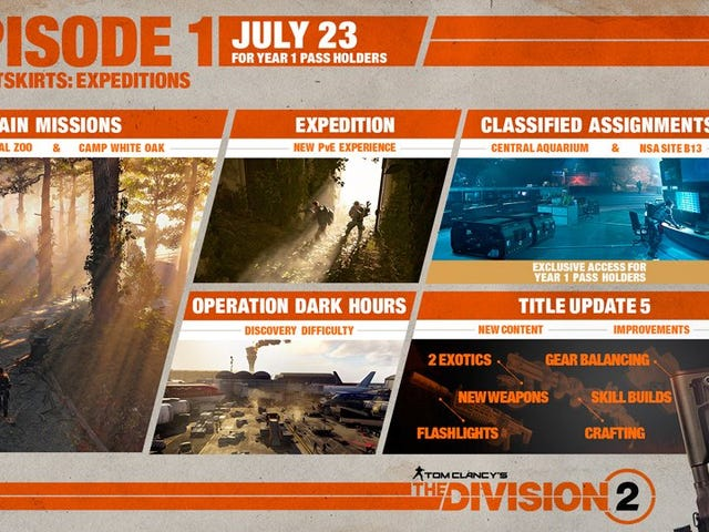 The Division 2's next big content update, which includes two new story missions and a more puzzl