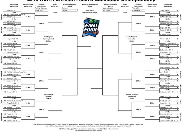The NCAA Tournament Bracket Is Out Which Means It's Time To Complain