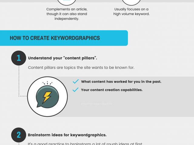 How to Create Keywordgraphics