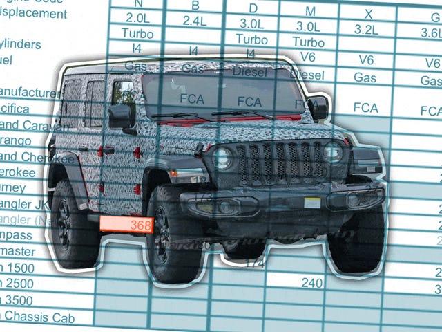 O novo Jeep Wrangler poderia ter um 368 HP Turbo Four: Leaked Docs
