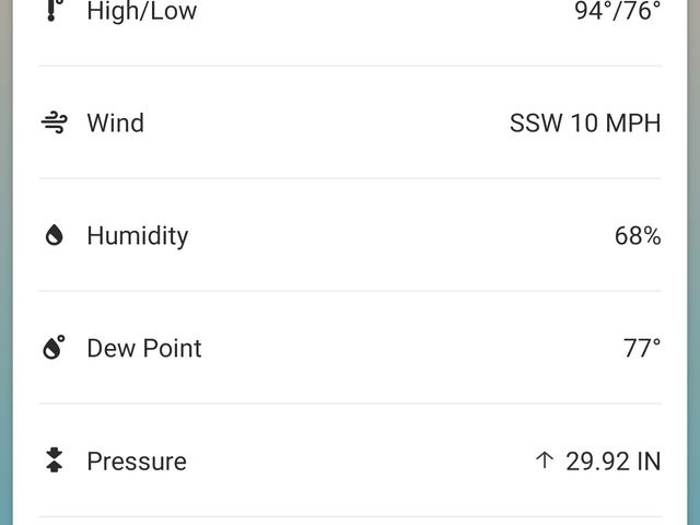 TOIF: Delirium Due To Heat & Humidity Exposure edition