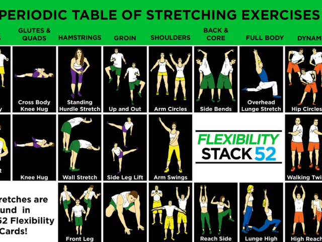 Stretch Any Body Part With This Chart