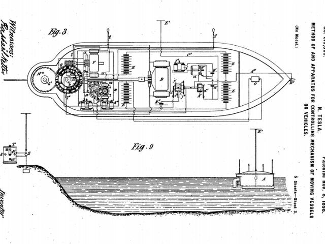 W 1898 roku Nikola Tesla Przewidywana wojna z dronami