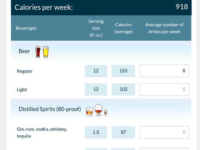 Beregn dine alkohol kalorier for denne weekend, lige nu